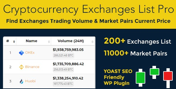 Download free Cryptocurrency Exchanges List Pro v2.0.0 – WordPress Plugin
