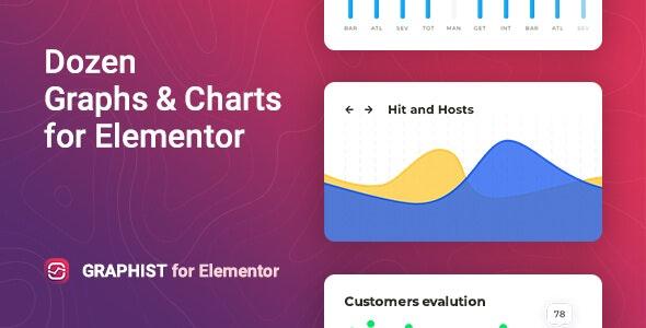 Download free Graphist v1.0.3 – Graphs & Charts for Elementor