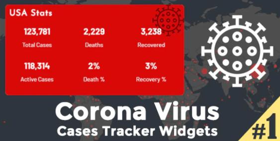 Download free Corona Virus Cases Tracker Widgets v1.7.2 – COVID-19 Coronavirus Map, Table & Stats Widgets