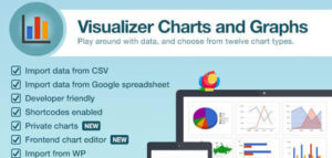 Download free Visualizer Charts and Graphs Plugin v1.9.5