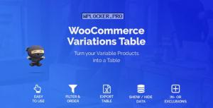 WooCommerce Variations Table v1.3.2