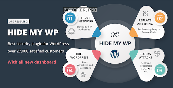 Hide My WP v6.2.3 – Amazing Security Plugin for WordPress!
